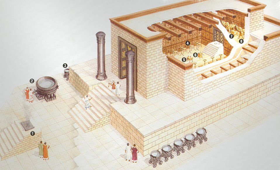The Skeptical Probe: The Magnificent Temple of Solomon