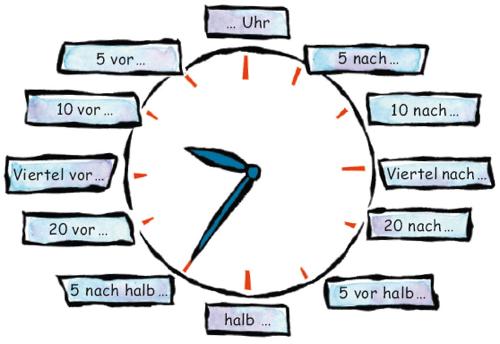 Wie Viel Uhr Ist Es In La