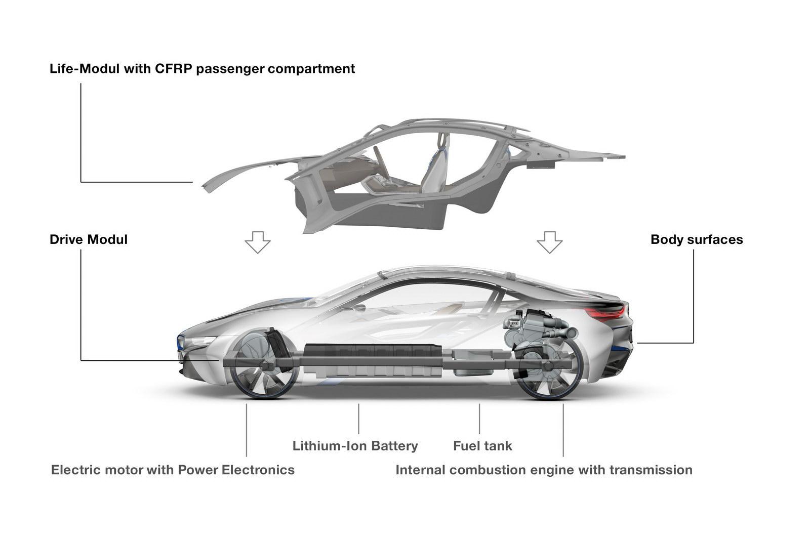 Bmw I8 Concept Autooonline Magazine