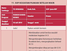 Geveducation:  Contoh SOP PAUD pada Kegiatan Pijakan Setelah Main