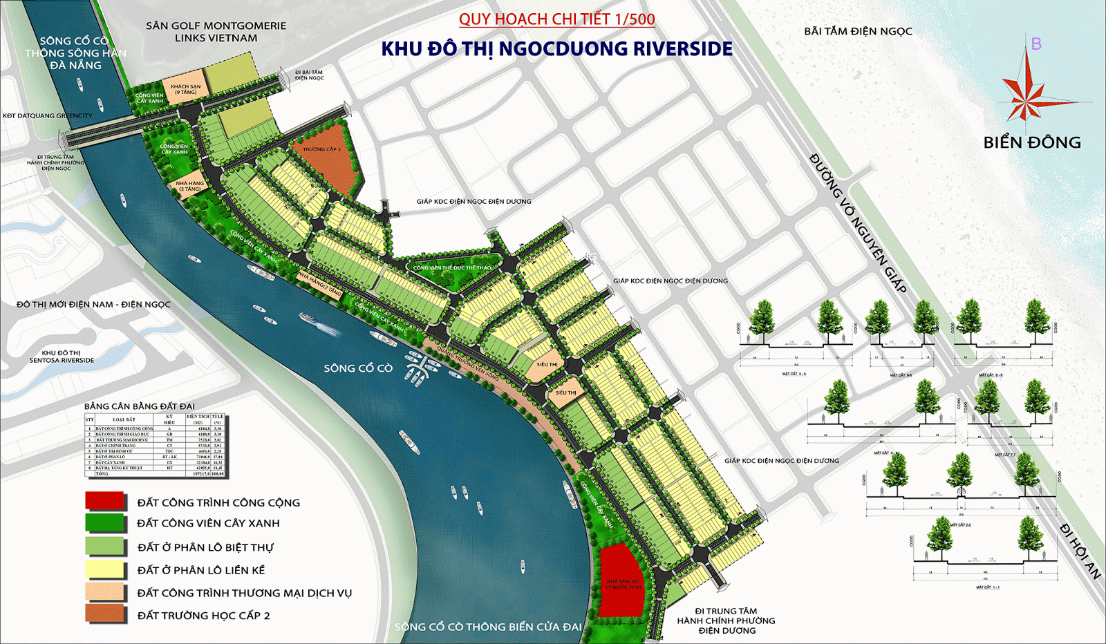 Quy hoạch tổng thể khu đô thị Ngọc Dương Riverside The Garden Đà Nẵng