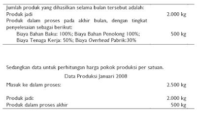HPP yang Produknya Diolah Satu Departemen Produksi