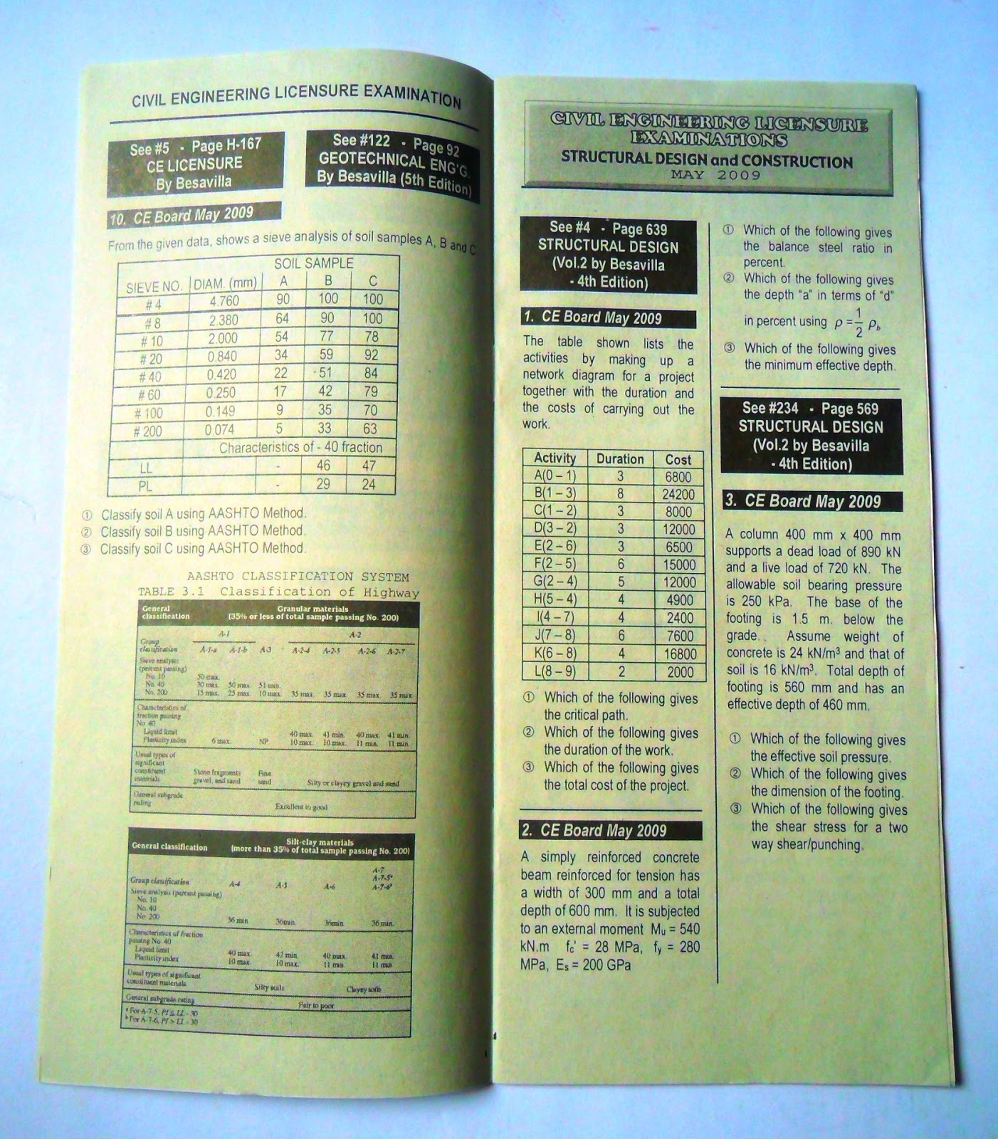 Philippine Civil Engineering Review Tips and Guides: PAST PHILIPPINE CIVIL ENGINEERING BOARD ...