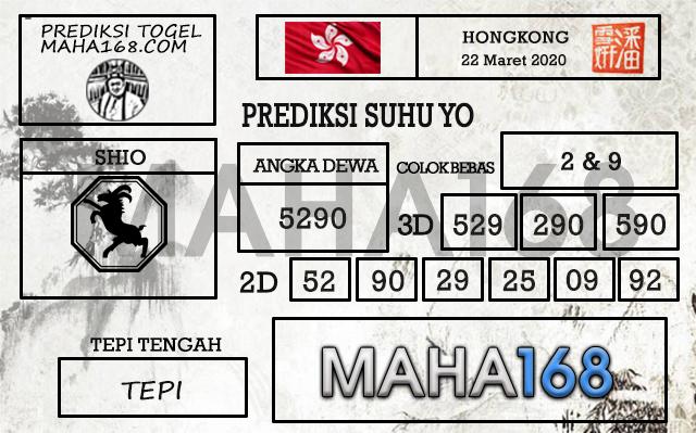 prediksi suhu yo hongkong