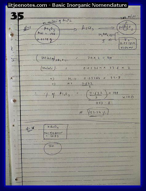 Inorganic Nomenclature chemistry7