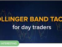"""Ini Adalah Taktik """"Bollinger Band"""" Terbaik untuk Trader"""