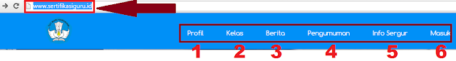 gambar tampilan menu web sertifikasi guru.id