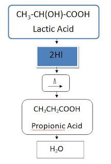 Lactic Acid Reaction involving Reduction