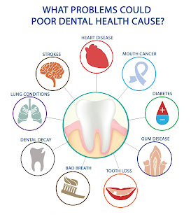 Dental Health Matters