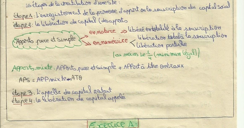 Serie D Exercices Corriges Comptabilite Des Societes Cours Fsjes