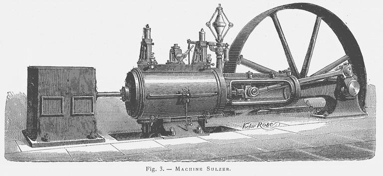 Spud's blog: Stationary Steam Engines