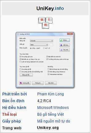 thong-tin-lich-su-phat-trien-unikey