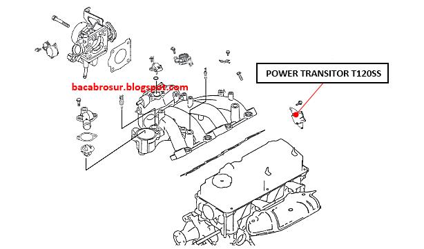 up dan banyak dipakai sebagai kendaraan beroda empat angkutan Sistem pengapian kendaraan beroda empat mitsubishi t120ss