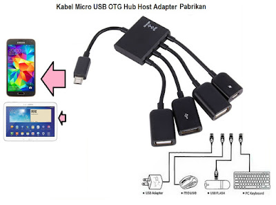 Kabel USB OTG buatan pabrik siap pakai
