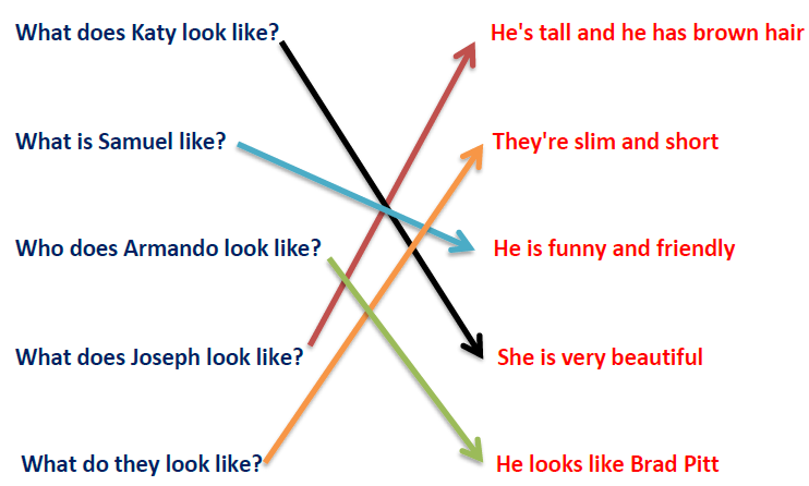 Igeek 1 8 Preguntas De Personalidad Apariencia Be Like Look Like