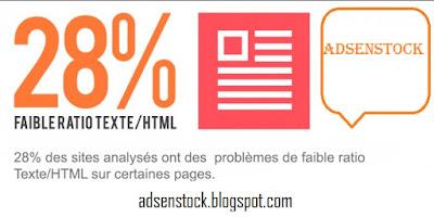 Ratio TEXT/HTML Penting Untuk Blog