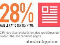 Ratio TEXT/HTML Penting Untuk Seo Blog