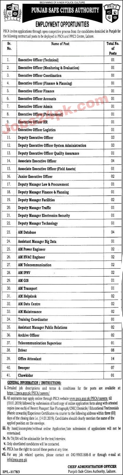 Punjab police jobs-Punjab Safe City Authority (PSCA) New Jobs 2019 - Online Apply-2019 latest jobs-pujnab police jobs apply online
