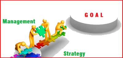 Metode-dan-Strategi-Pengembangan-Diri