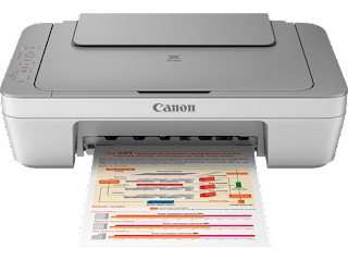 Canon PIXMA MG2460 Driver & Software Download For Windows, Mac Os & Linux