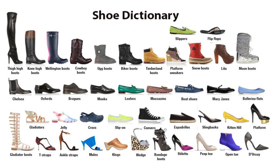 094598147 Балетки / Ballerina shoes - Балетки были созданы скромным обувщиком  Сальваторе Капецио (Salvatore Capezio) в конце XIX века в Нью-Йорке.  Трудяга итальянец ...