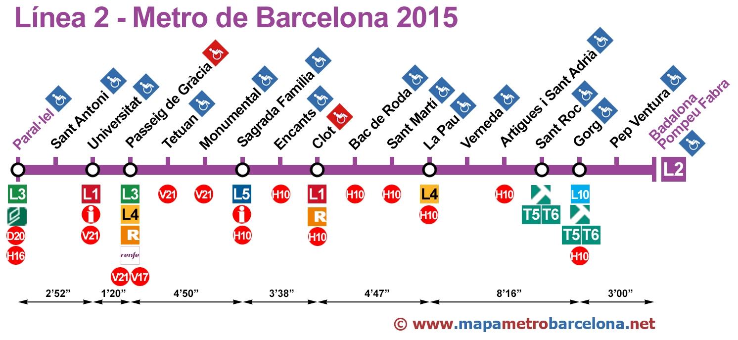 Escacs i escacs xvii obert internacional sant mart 2015 for Linea barcelona