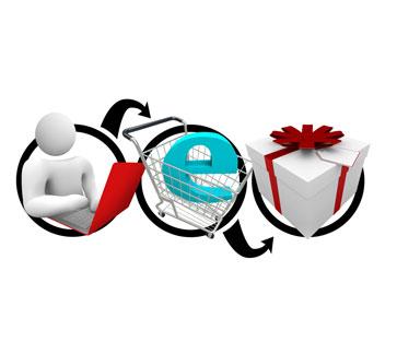 Toko Online E-Commerce Dampak Positif E-Commerce untuk Pengusaha UKM Indonesia