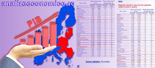 Topul regiunilor din statele comunitare ex-comuniste după PIB-ul pe cap de locuitor