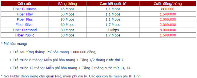 Lắp Mạng Internet FPT Phường Vạn Phúc 3