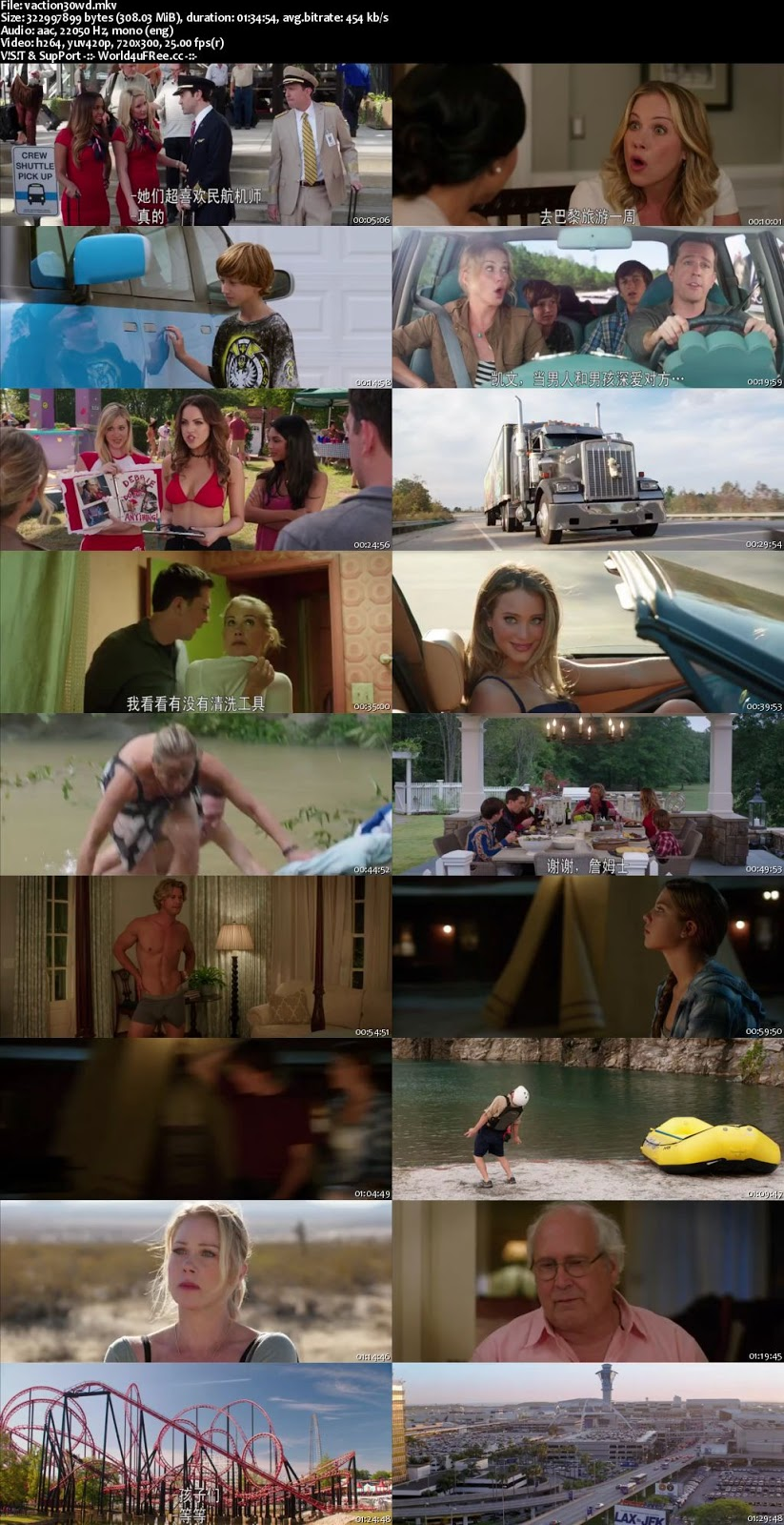 Vacation 2015 Full Movie Online Free Gallery