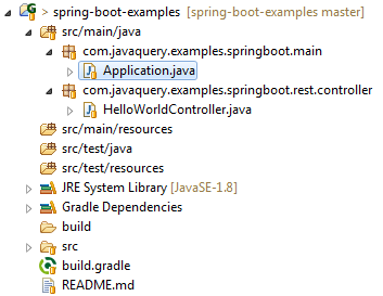Java by examples: Creating first rest api in spring-boot
