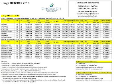 Harga Bukit CERBERA Citra Indah City Oktober 2018