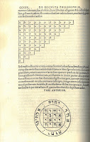 "Page from Cornelius Agrippa's De Occulta Philosophia that shows the triangular version of the word ""abracadabra."""