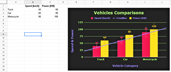 Creating & Customizing Column Charts In Google Sheets