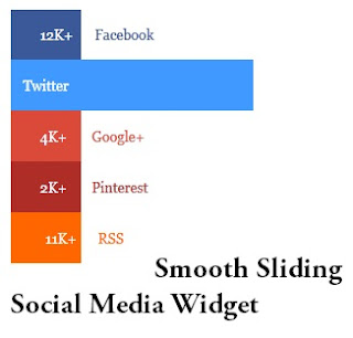 In this tutorial im gonna explicate how to add together Smooth Sliding social media widget for blogge Smooth Sliding Social Media Widget For Blogger