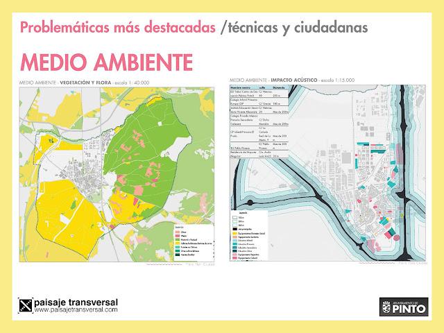 #PintoPlanCiudad Medio ambiente