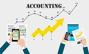 Accounting(Meaning & Concept),MBAtopic in 2019,,MBA topic