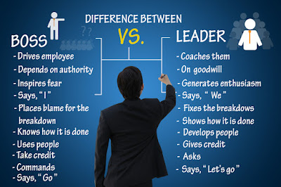 a businessman is in front of a chart that compares a boss to a leader