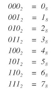 iGotcha! : [Modern Maths] F5 Chapter 1 : Number Bases (Part 2)