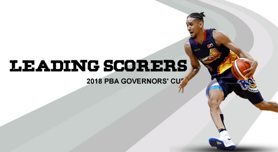 LIST: Rain or Shine Elasto Painters Leading Scorers 2018 PBA Governors' Cup
