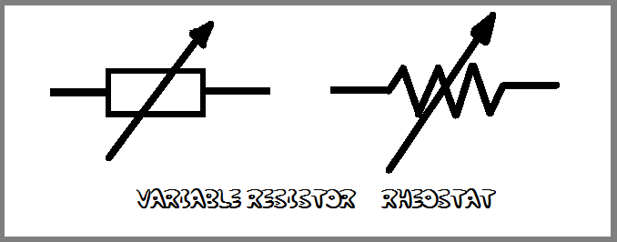 All About Resistors: RESISTOR CIRCUIT SYMBOLS