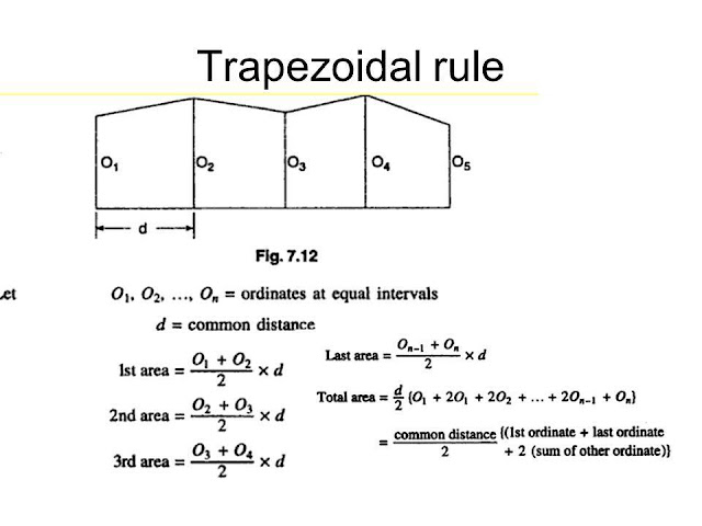 DIFFERENT METHODS OF AREA CALCULATION IN SURVEYING