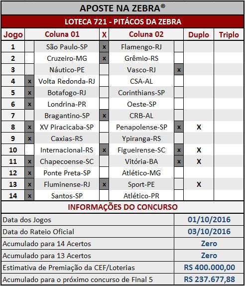 LOTECA 721 - PALPITES / PITÁCOS DA ZEBRA