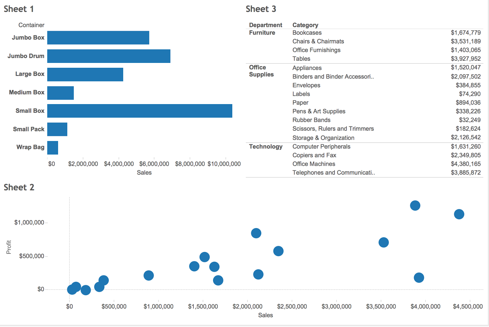 Paint By Numbers: 6 Simple Formatting Tricks to Tableau Like