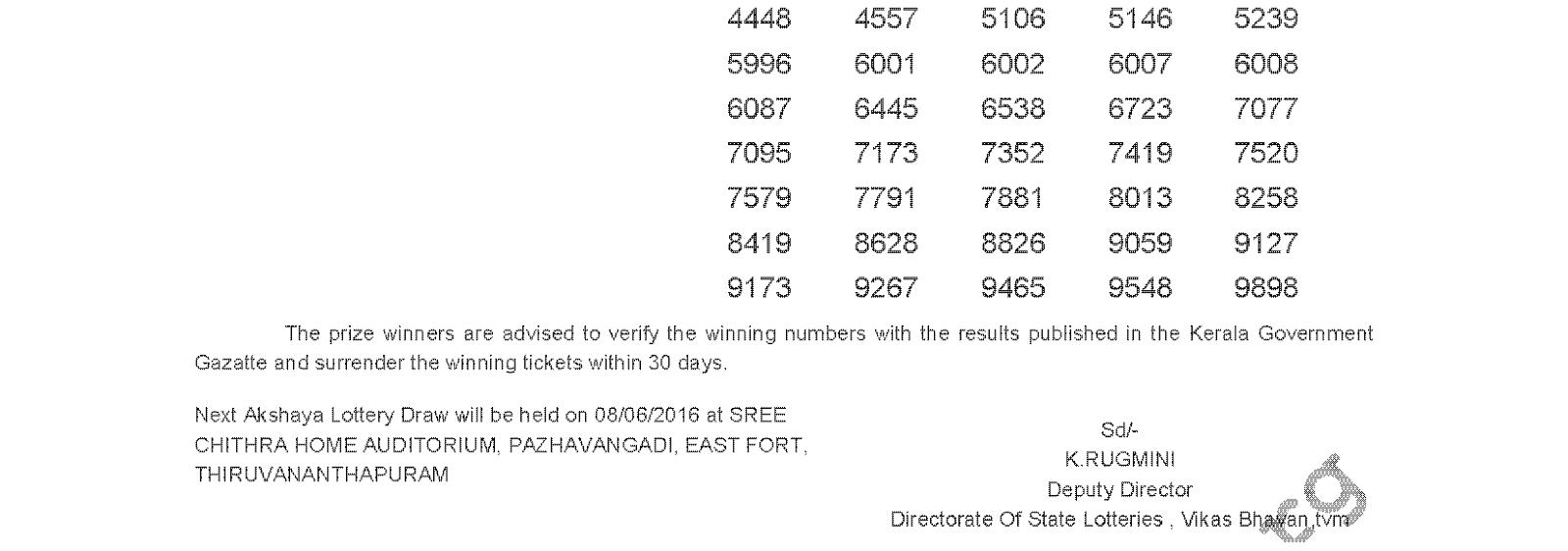 AKSHAYA Lottery AK 244 Result 1-6-2016