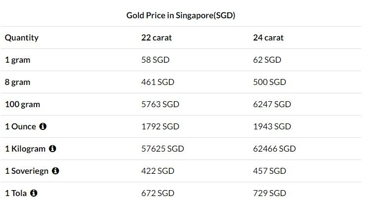 Crude Price Singapore