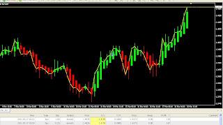 Belajar teknik trading forex joint venture investment agreement sample