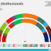 THE NETHERLANDS <br/>Peil.nl poll, February 2018