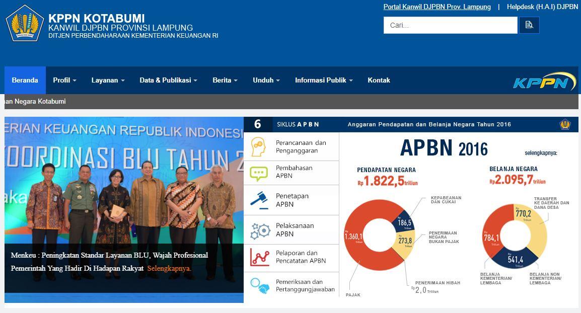 Alamat Lengkap Kantor KPPN Di Lampung