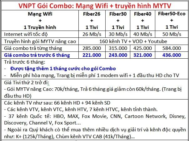 bảng giá lắp mạng wifi truyền hình Topaz Home